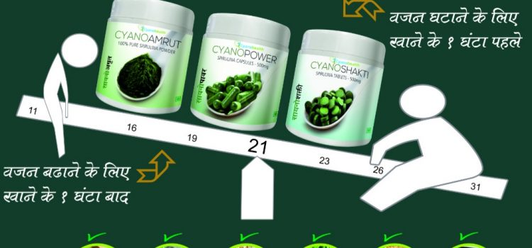 100% Natural product for weight management